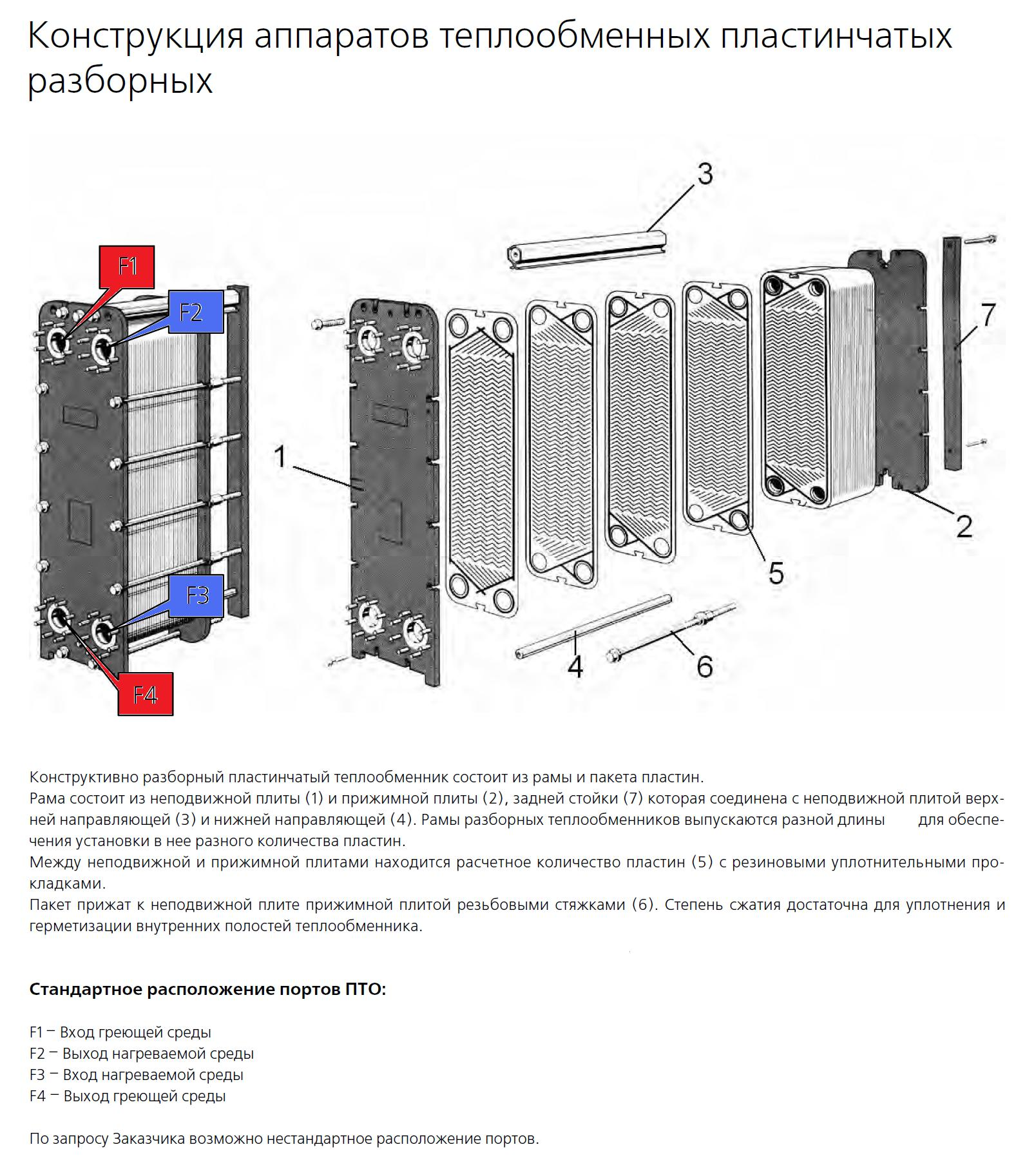 Расчет пластинчатого теплообменника funke Паяный теплообменник HYDAC HEX S522-120 Орёл