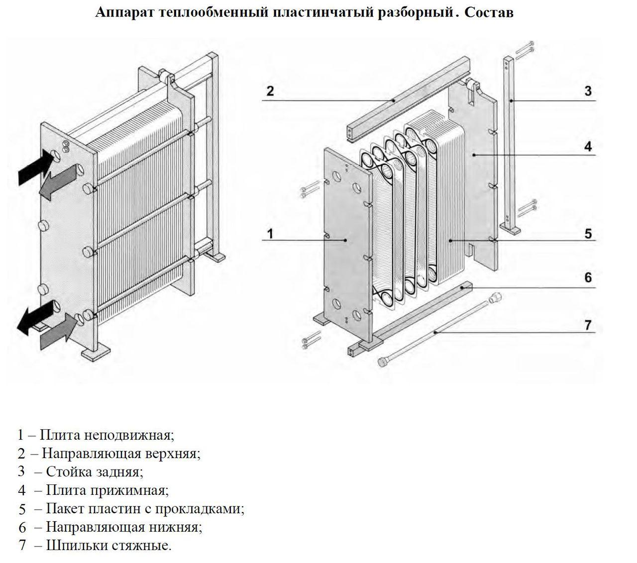 Кожухотрубный конденсатор ONDA L 56.304.2438 Челябинск