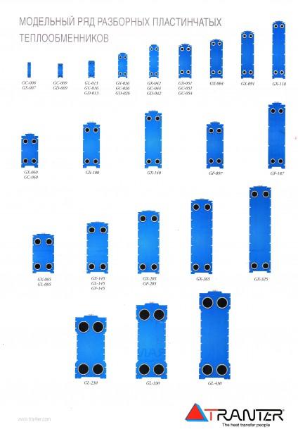 Модельный ряд разборных пластинчатых теплообменников Трантер