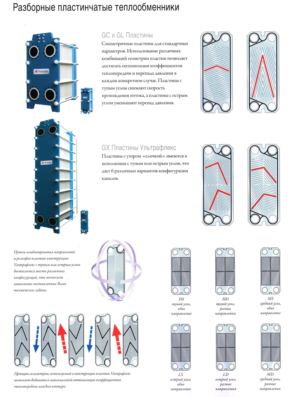 Tranter теплообменники описание gv 1641 теплообменник