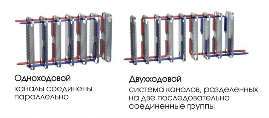 teploobmennik-vt-3